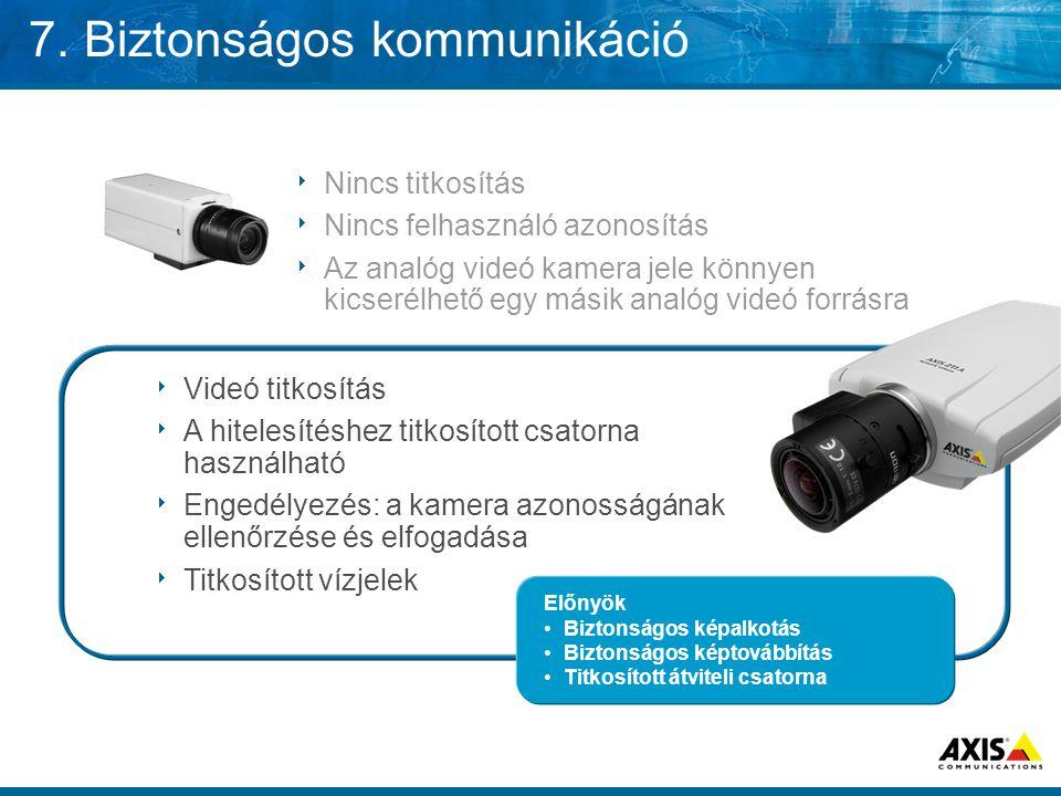  Videó titkosítás  A hitelesítéshez titkosított csatorna használható  Engedélyezés: a kamera azonosságának ellenőrzése és elfogadása  Titkosított