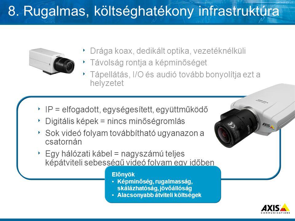  IP = elfogadott, egységesített, együttműködő  Digitális képek = nincs minőségromlás  Sok videó folyam továbbítható ugyanazon a csatornán  Egy hál