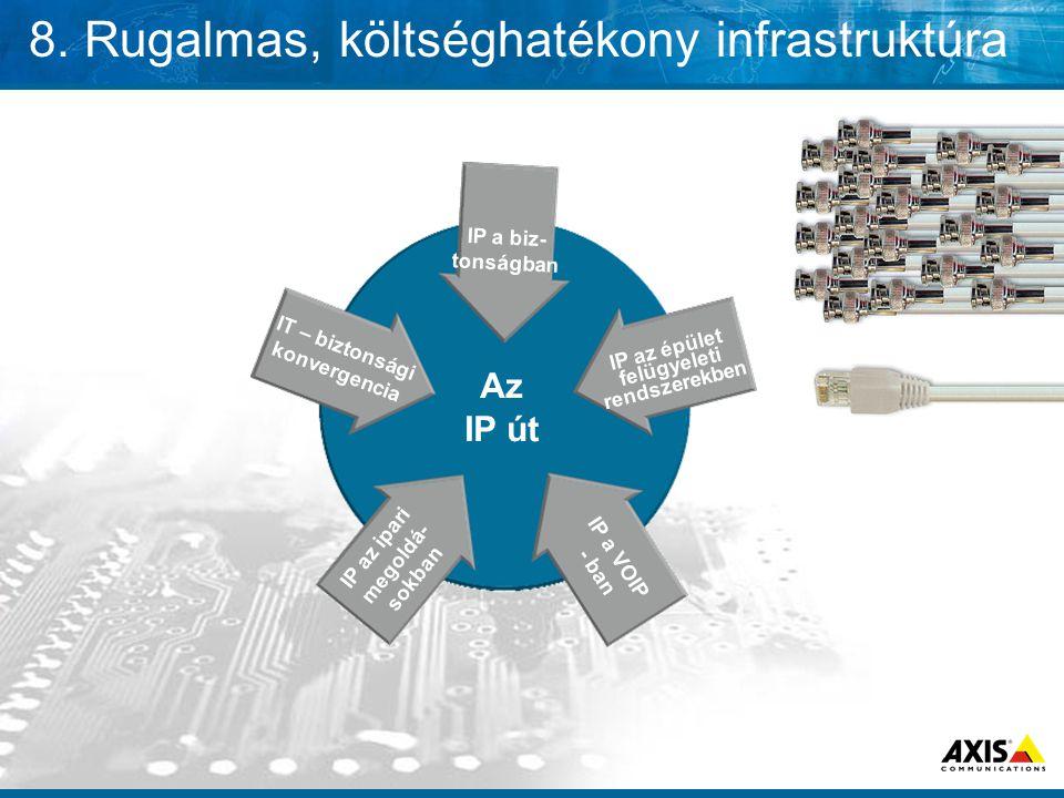8. Rugalmas, költséghatékony infrastruktúra IT – biztonsági konvergencia IP az ipari megoldá- sokban IP a biz- tonságban IP a VOIP - ban IP az épület