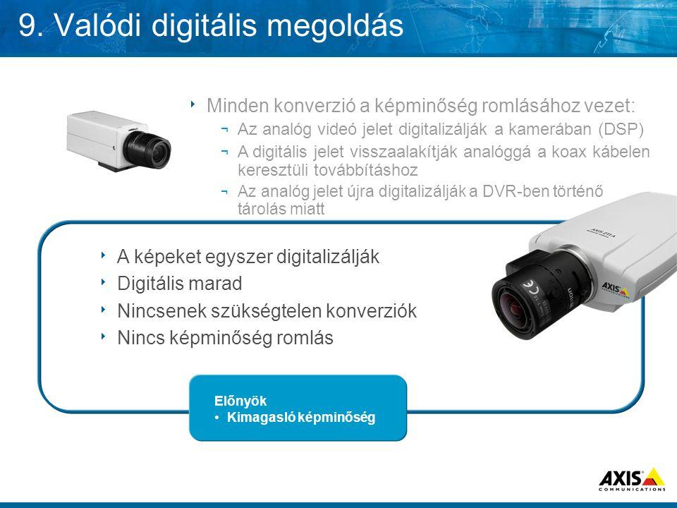  A képeket egyszer digitalizálják  Digitális marad  Nincsenek szükségtelen konverziók  Nincs képminőség romlás 9. Valódi digitális megoldás  Mind