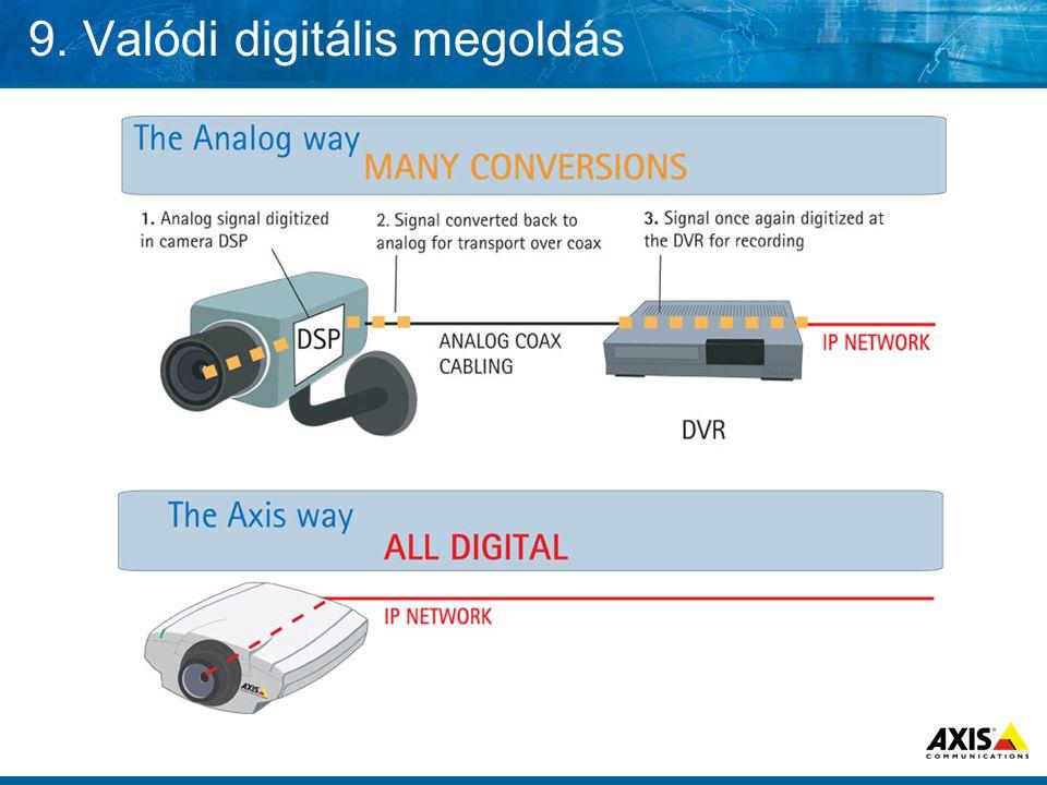 9. Valódi digitális megoldás