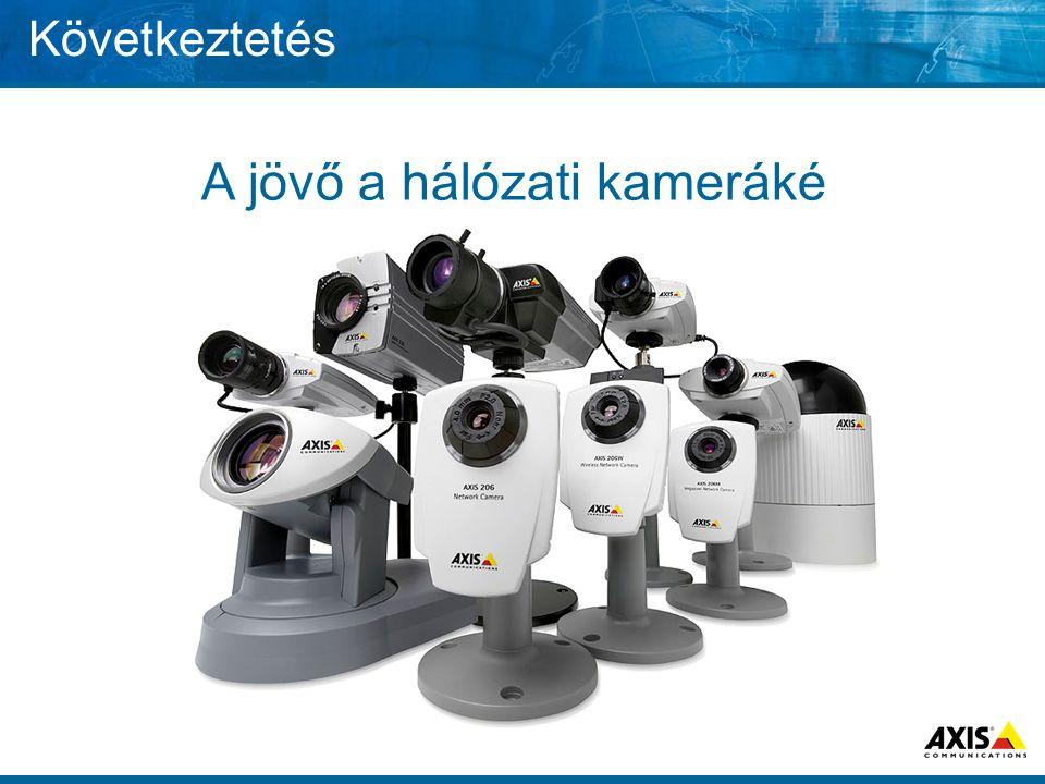 A jövő a hálózati kameráké Következtetés