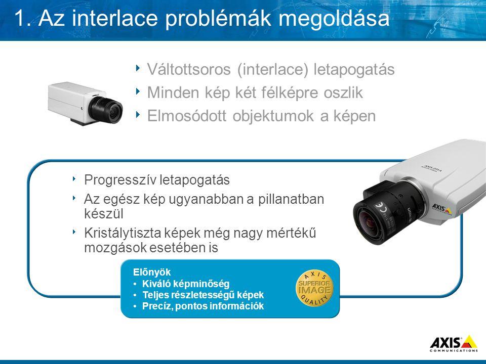 1. Az interlace problémák megoldása Teljes kép progresszív letapogatással