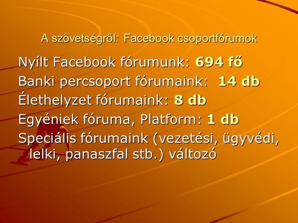 A szövetségről: Facebook csoportfórumok Nyílt Facebook fórumunk: 694 fő Banki percsoport fórumaink: 14 db Élethelyzet fórumaink: 8 db Egyéniek fóruma, Platform: 1 db Speciális fórumaink (vezetési, ügyvédi, lelki, panaszfal stb.) változó
