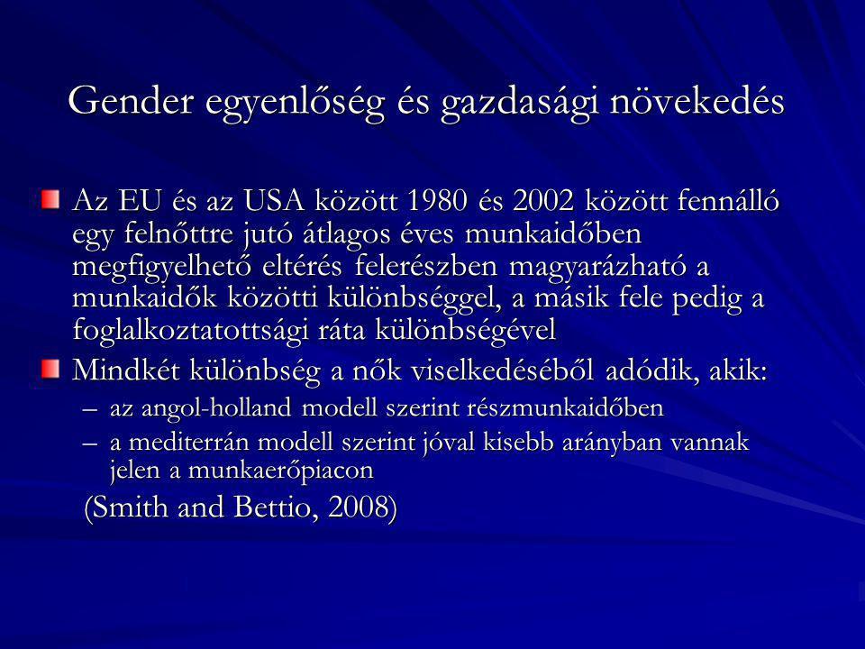 Gender egyenlőség és gazdasági növekedés Az EU és az USA között 1980 és 2002 között fennálló egy felnőttre jutó átlagos éves munkaidőben megfigyelhető