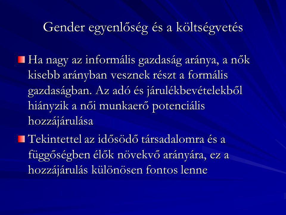 Gender egyenlőség és a költségvetés Ha nagy az informális gazdaság aránya, a nők kisebb arányban vesznek részt a formális gazdaságban. Az adó és járul