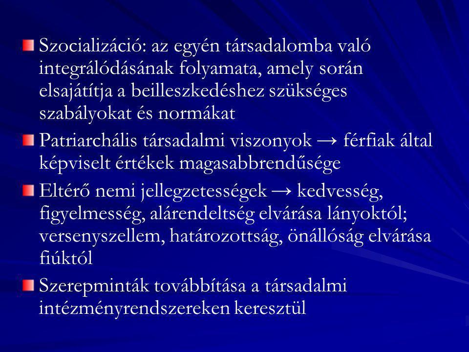 Szocializáció: az egyén társadalomba való integrálódásának folyamata, amely során elsajátítja a beilleszkedéshez szükséges szabályokat és normákat Pat