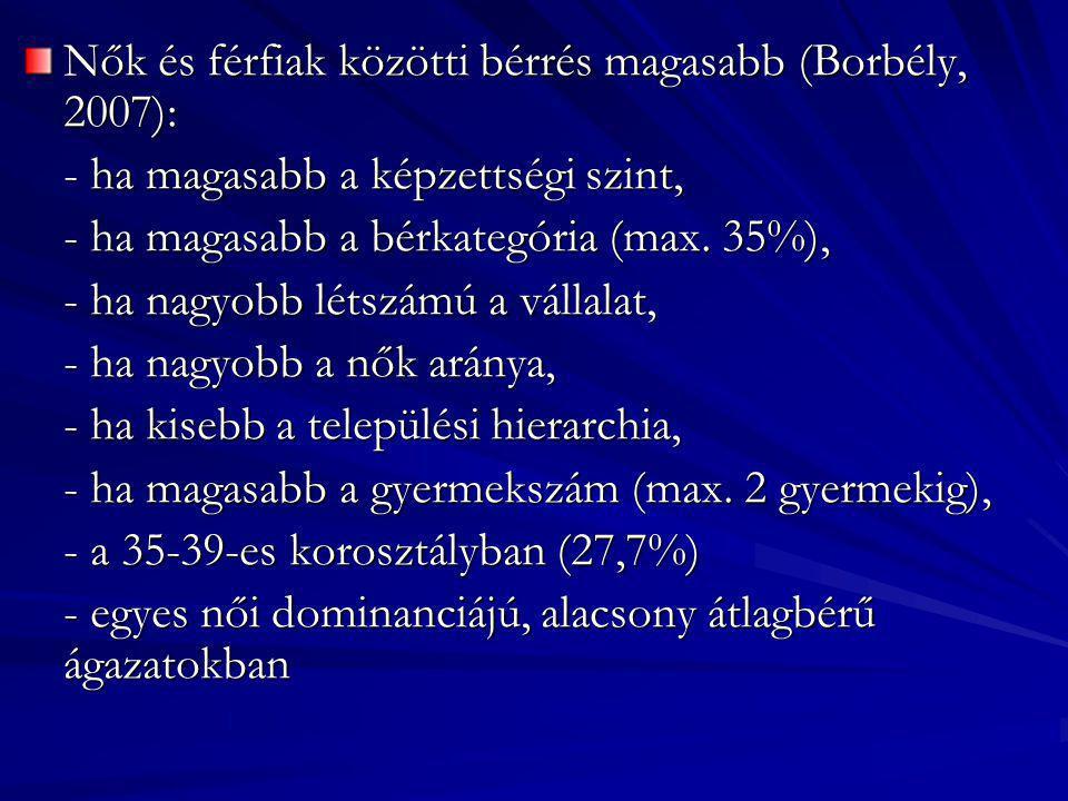 Nők és férfiak közötti bérrés magasabb (Borbély, 2007): - ha magasabb a képzettségi szint, - ha magasabb a bérkategória (max. 35%), - ha nagyobb létsz