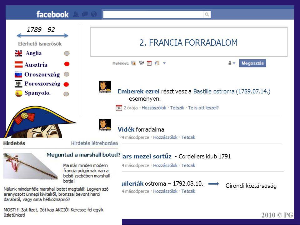 2.FRANCIA FORRADALOM 361 ember részt vesz a(z) XVI.