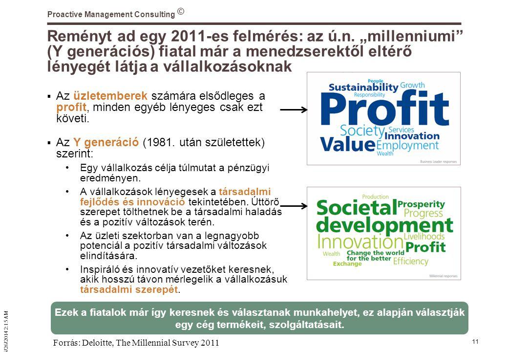 """© 6/26/2014 2:16 AM Proactive Management Consulting 11 Reményt ad egy 2011-es felmérés: az ú.n. """"millenniumi"""" (Y generációs) fiatal már a menedzserekt"""