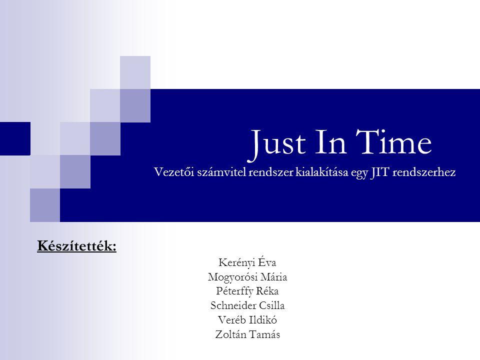 Termelésirányítás Minőség- biztosítás Költség- szabályozás Termelés- irányítás Eladás- irányítás Tervezés: Már a JIT rendszer tervezésének elején be kell építeni a kontrolling mérőszámokat.