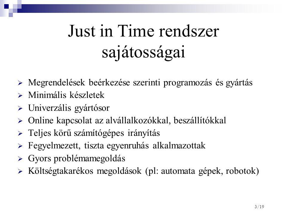 Just in Time rendszer sajátosságai  Megrendelések beérkezése szerinti programozás és gyártás  Minimális készletek  Univerzális gyártósor  Online k