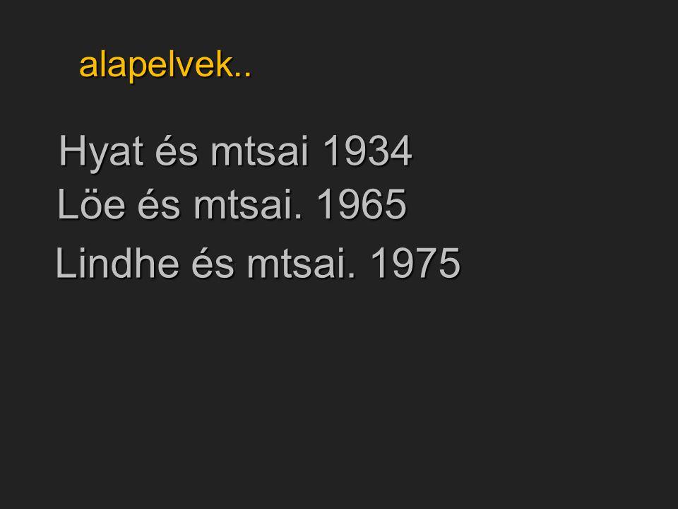 Hyat és mtsai 1934 alapelvek.. Löe és mtsai. 1965 Lindhe és mtsai. 1975