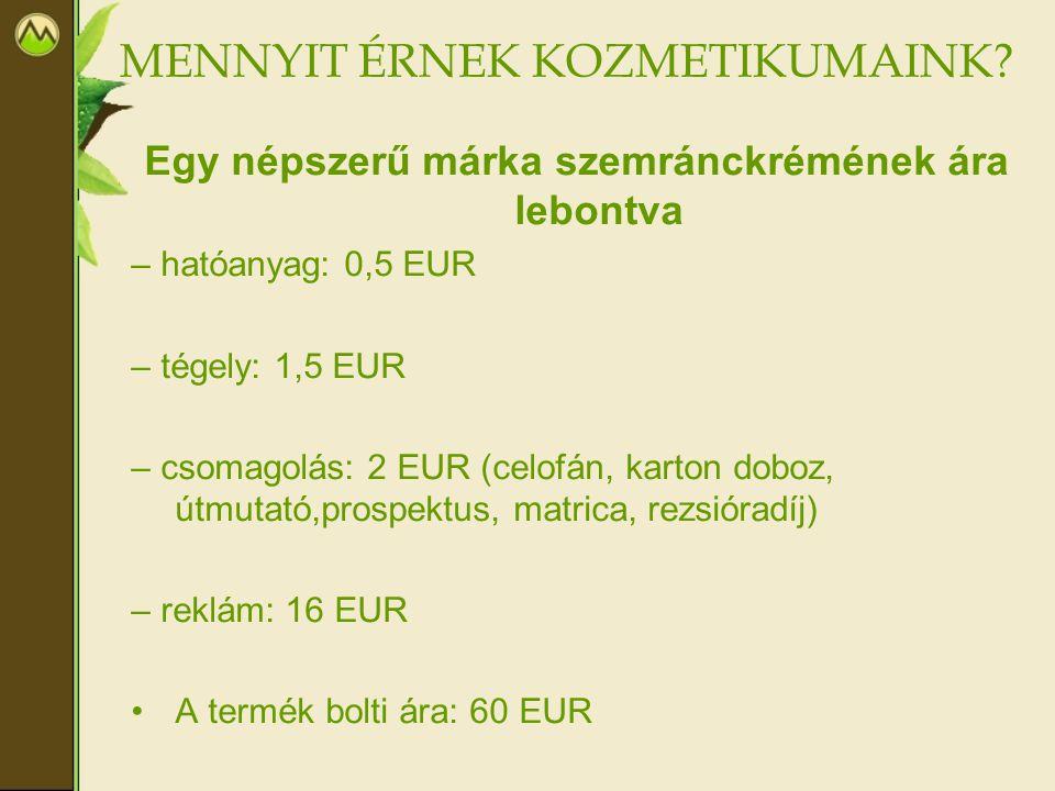 MENNYIT ÉRNEK KOZMETIKUMAINK? Egy népszerű márka szemránckrémének ára lebontva – hatóanyag: 0,5 EUR – tégely: 1,5 EUR – csomagolás: 2 EUR (celofán, ka