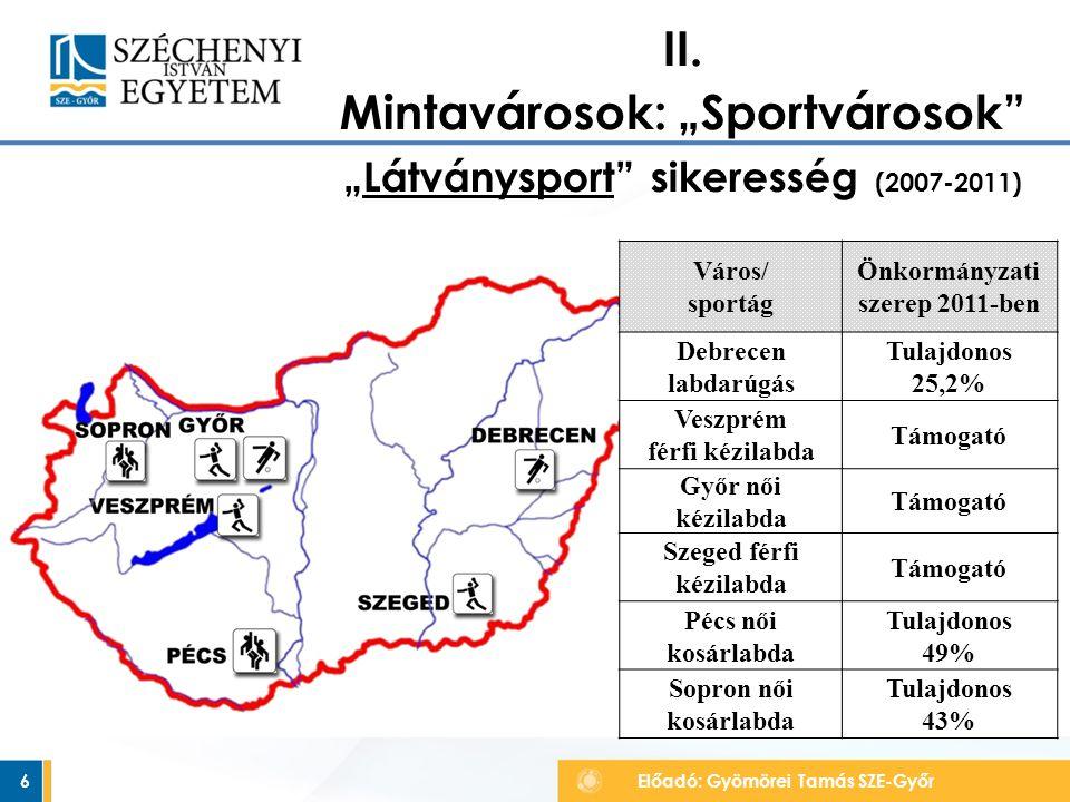 """II. Mintavárosok: """"Sportvárosok"""" """"Látványsport"""" sikeresség (2007-2011) Város/ sportág Önkormányzati szerep 2011-ben Debrecen labdarúgás Tulajdonos 25,"""