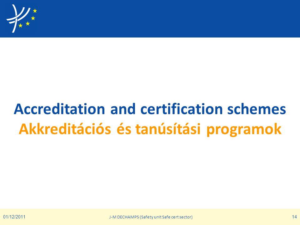 01/12/2011 J-M DECHAMPS (Safety unit Safe cert sector) 14 Accreditation and certification schemes Akkreditációs és tanúsítási programok