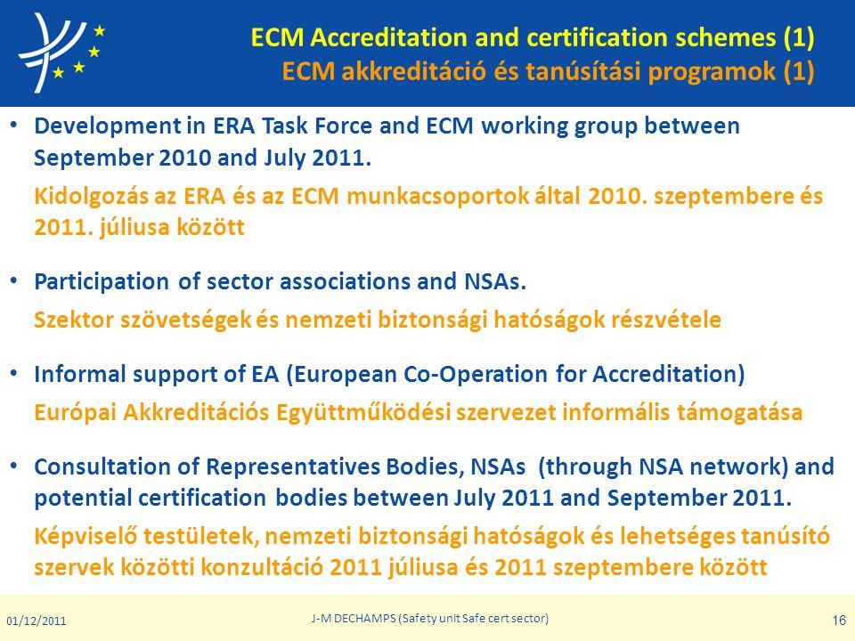 ECM Accreditation and certification schemes (1) ECM akkreditáció és tanúsítási programok (1) • Development in ERA Task Force and ECM working group bet