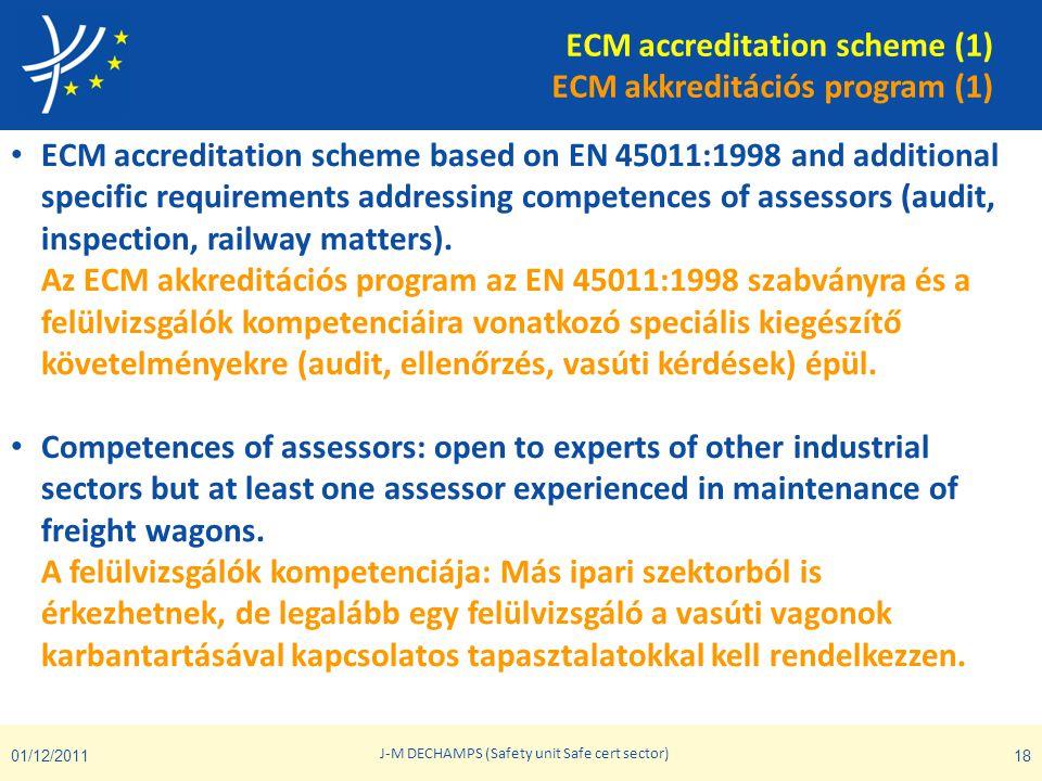 ECM accreditation scheme (1) ECM akkreditációs program (1) • ECM accreditation scheme based on EN 45011:1998 and additional specific requirements addr