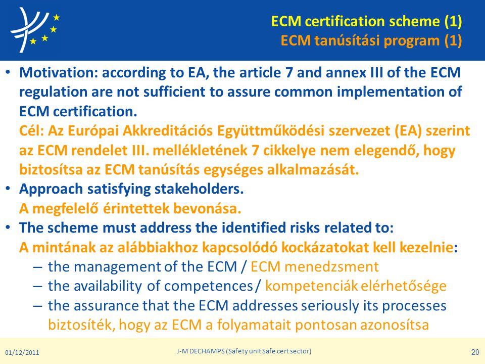 ECM certification scheme (1) ECM tanúsítási program (1) • Motivation: according to EA, the article 7 and annex III of the ECM regulation are not suffi