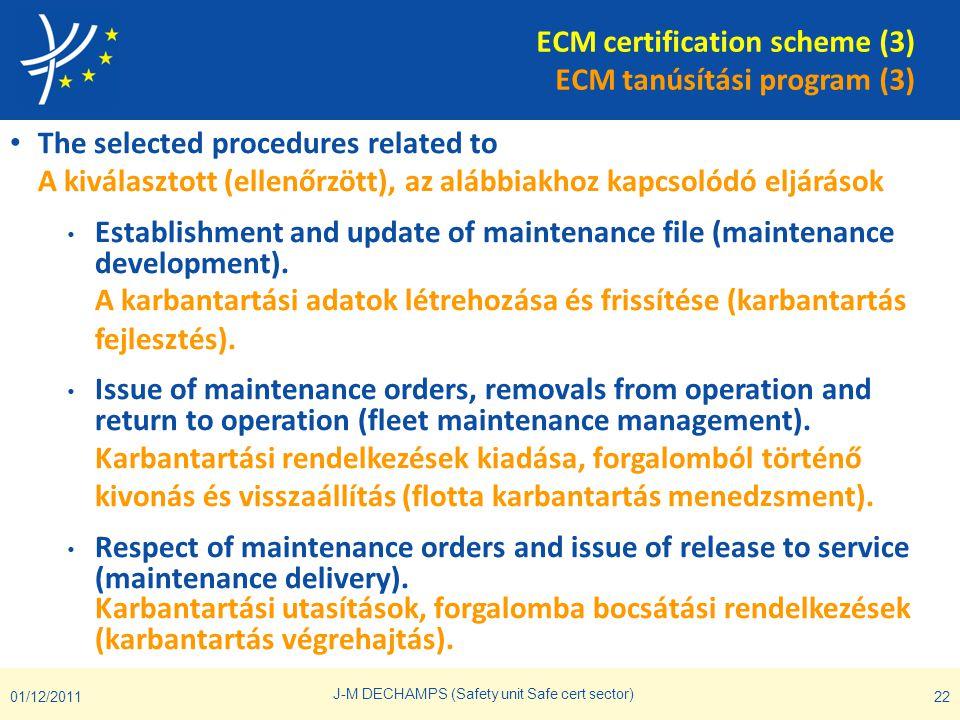 ECM certification scheme (3) ECM tanúsítási program (3) • The selected procedures related to A kiválasztott (ellenőrzött), az alábbiakhoz kapcsolódó e