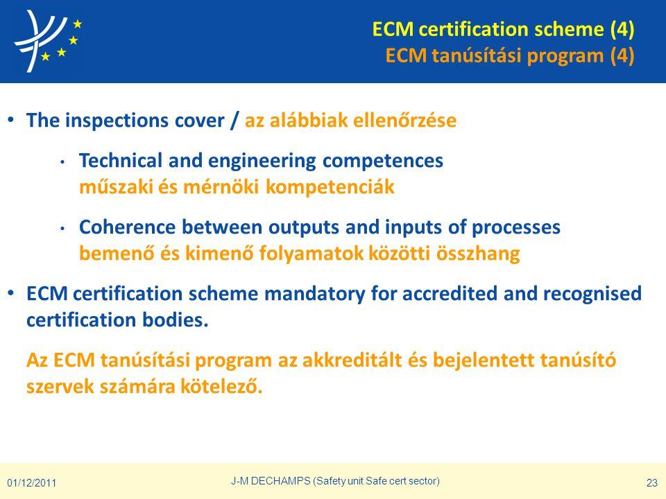 ECM certification scheme (4) ECM tanúsítási program (4) • The inspections cover / az alábbiak ellenőrzése • Technical and engineering competences műsz