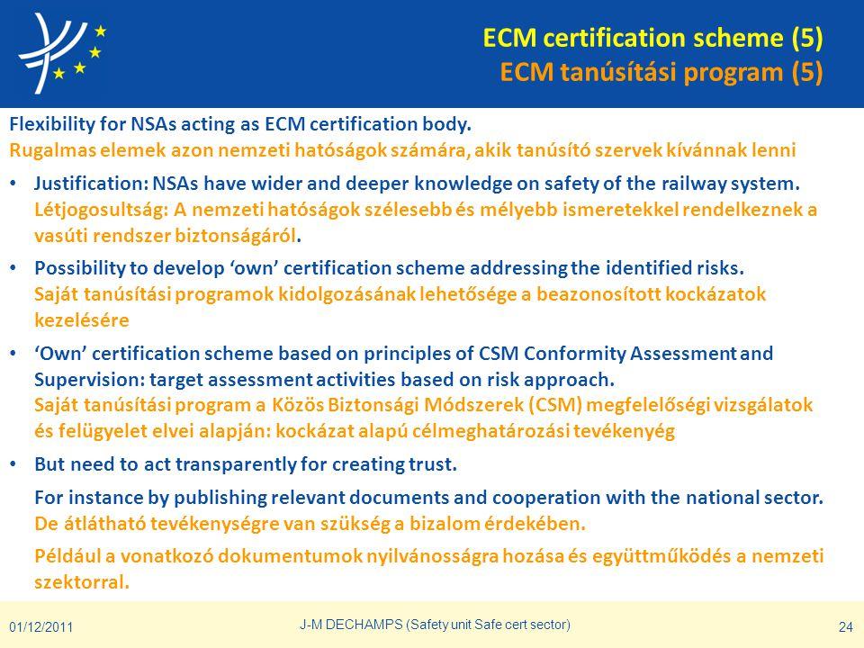 ECM certification scheme (5) ECM tanúsítási program (5) Flexibility for NSAs acting as ECM certification body. Rugalmas elemek azon nemzeti hatóságok