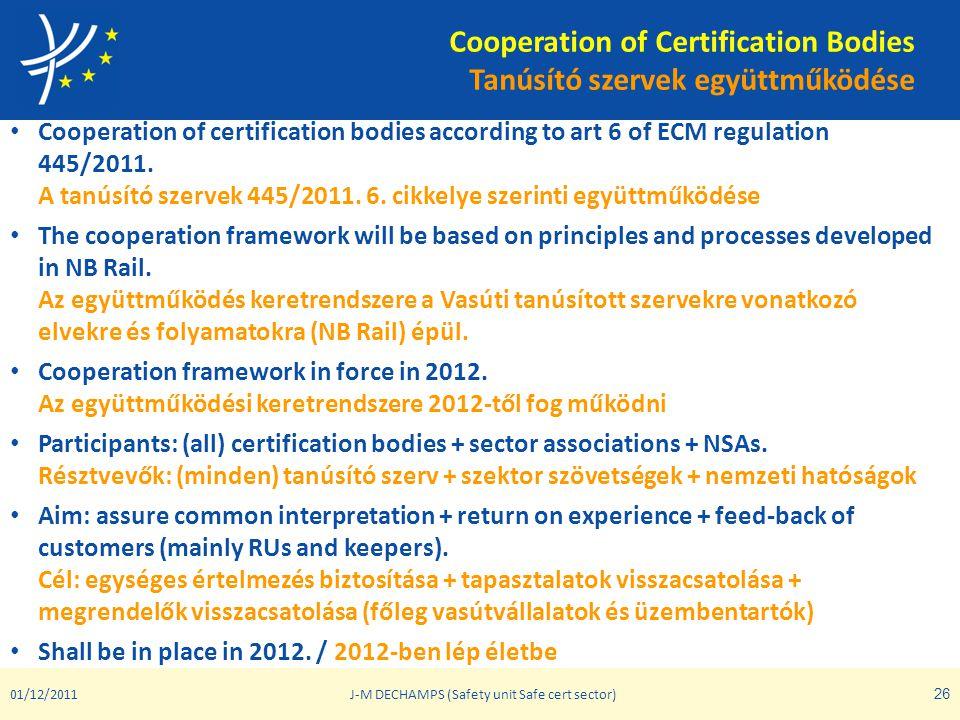 Cooperation of Certification Bodies Tanúsító szervek együttműködése • Cooperation of certification bodies according to art 6 of ECM regulation 445/201