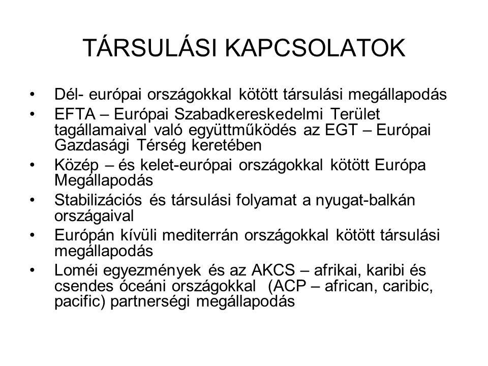 TÁRSULÁSI KAPCSOLATOK •Dél- európai országokkal kötött társulási megállapodás •EFTA – Európai Szabadkereskedelmi Terület tagállamaival való együttműkö