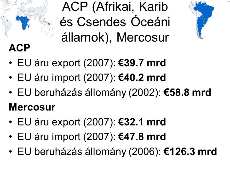 ACP (Afrikai, Karib és Csendes Óceáni államok), Mercosur ACP •EU áru export (2007): €39.7 mrd •EU áru import (2007): €40.2 mrd •EU beruházás állomány