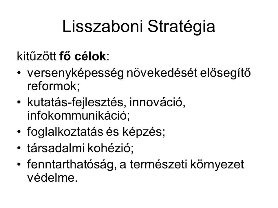 Lisszaboni Stratégia kitűzött fő célok: •versenyképesség növekedését elősegítő reformok; •kutatás-fejlesztés, innováció, infokommunikáció; •foglalkozt