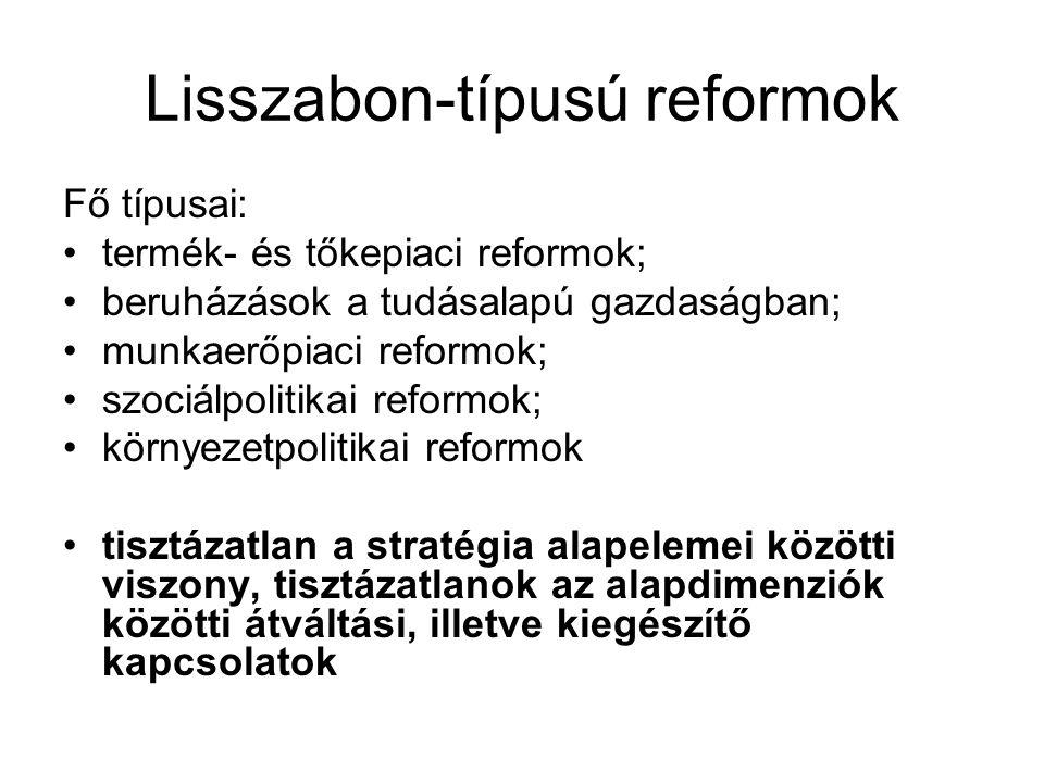 Lisszabon-típusú reformok Fő típusai: •termék- és tőkepiaci reformok; •beruházások a tudásalapú gazdaságban; •munkaerőpiaci reformok; •szociálpolitika