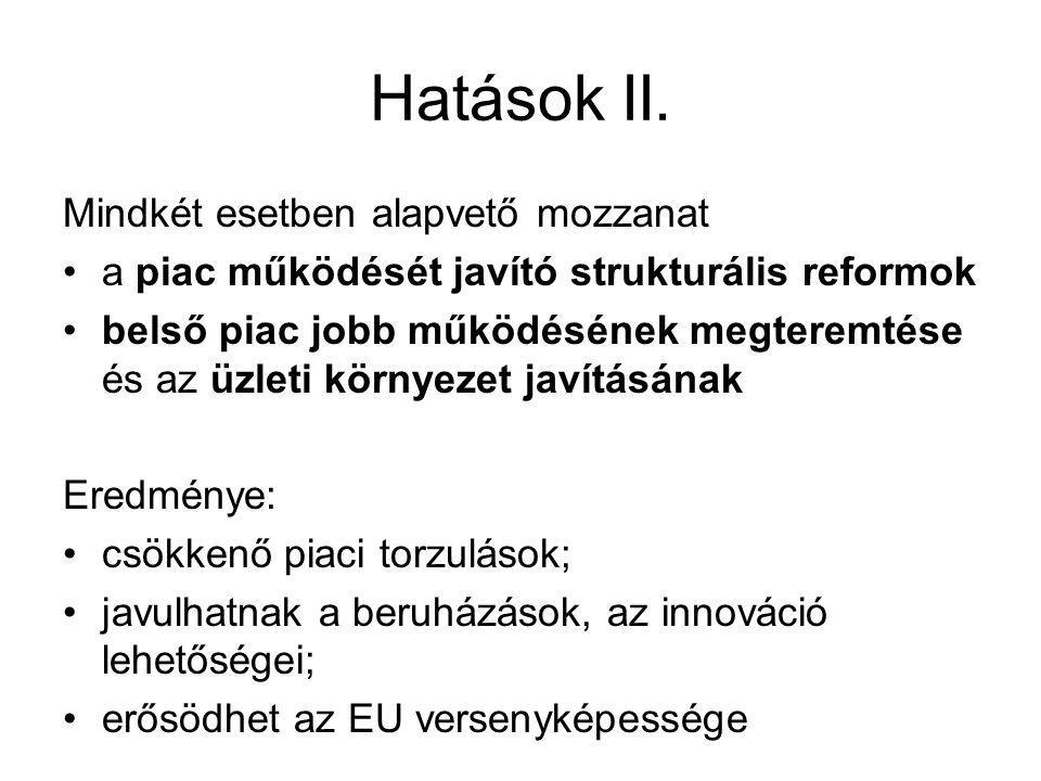 Hatások II. Mindkét esetben alapvető mozzanat •a piac működését javító strukturális reformok •belső piac jobb működésének megteremtése és az üzleti kö