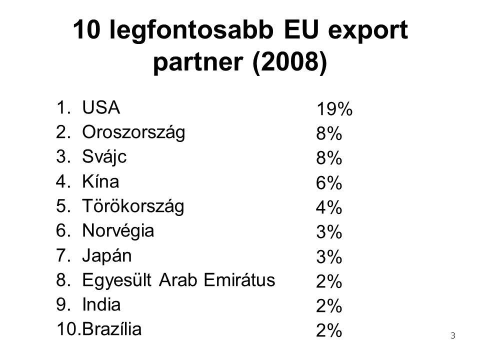 3 10 legfontosabb EU export partner (2008) 1.USA 2.Oroszország 3.Svájc 4.Kína 5.Törökország 6.Norvégia 7.Japán 8.Egyesült Arab Emirátus 9.India 10.Bra