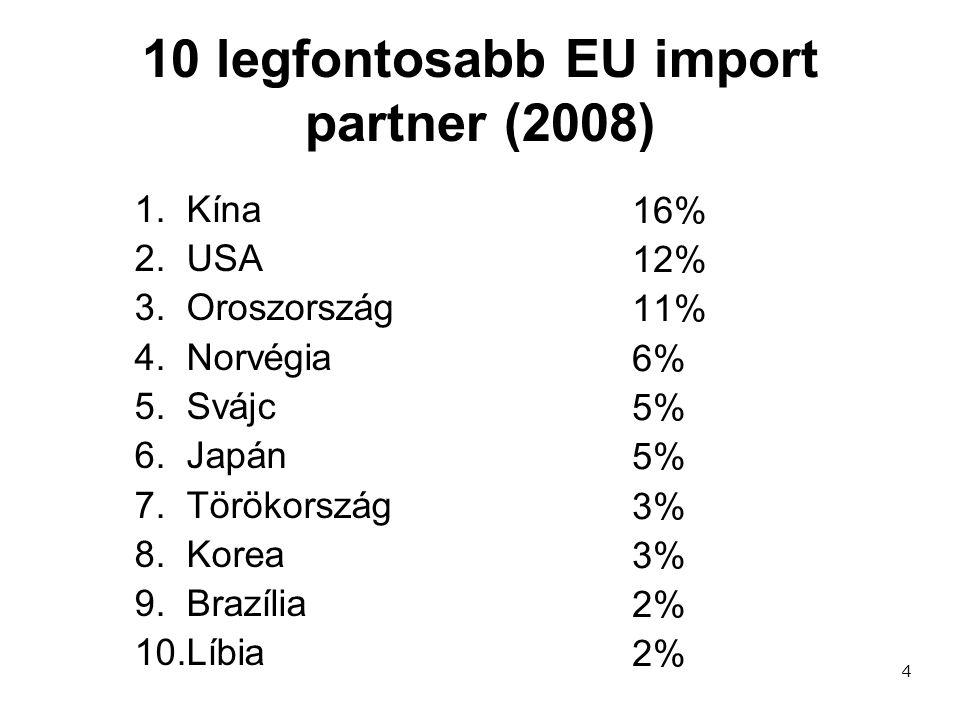 4 10 legfontosabb EU import partner (2008) 1.Kína 2.USA 3.Oroszország 4.Norvégia 5.Svájc 6.Japán 7.Törökország 8.Korea 9.Brazília 10.Líbia 16% 12% 11%