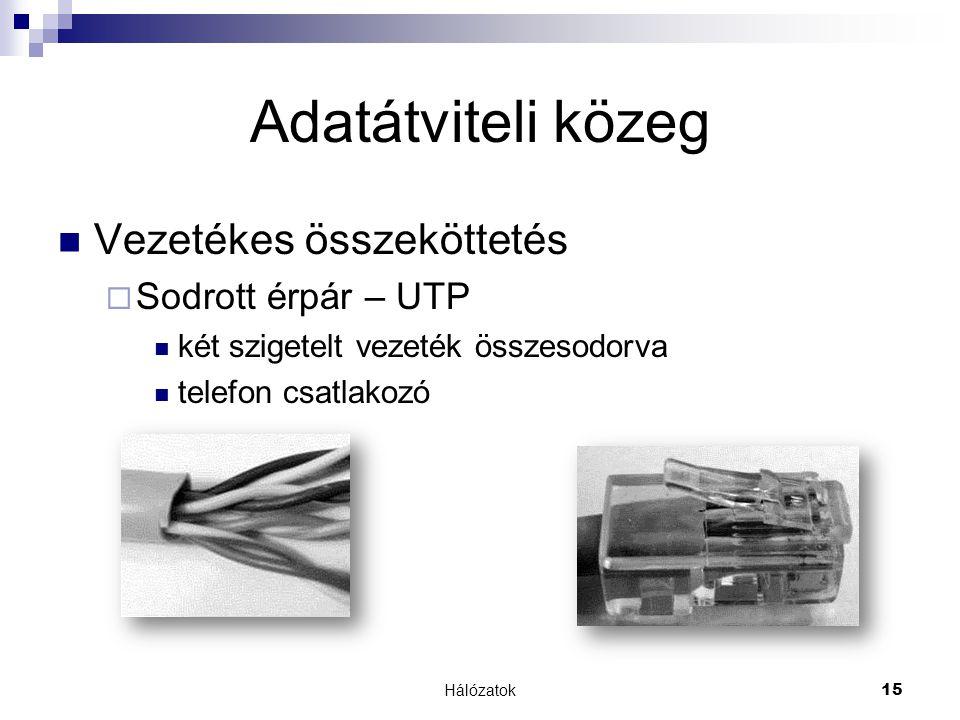 Hálózatok15 Adatátviteli közeg  Vezetékes összeköttetés  Sodrott érpár – UTP  két szigetelt vezeték összesodorva  telefon csatlakozó