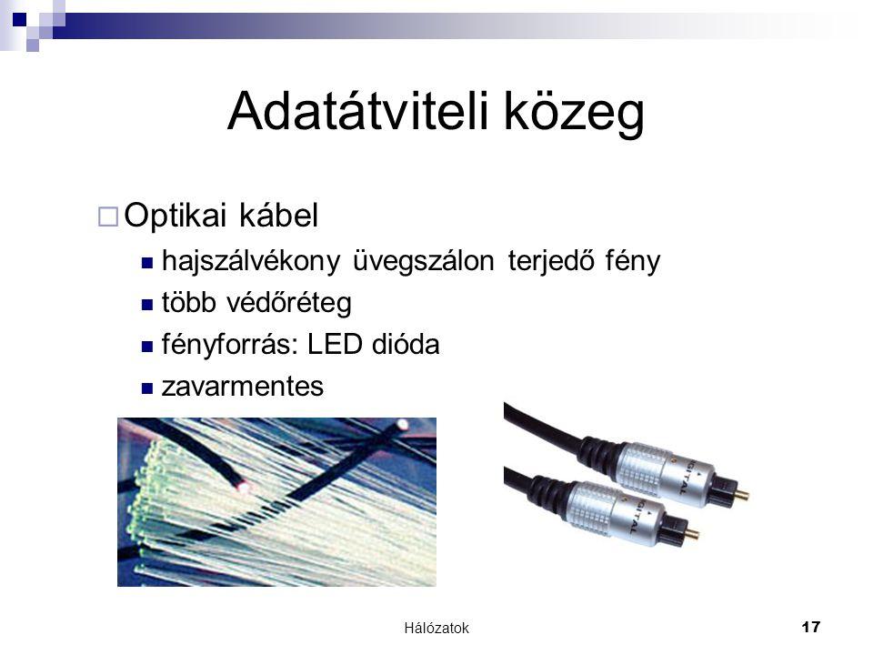 Hálózatok17 Adatátviteli közeg  Optikai kábel  hajszálvékony üvegszálon terjedő fény  több védőréteg  fényforrás: LED dióda  zavarmentes
