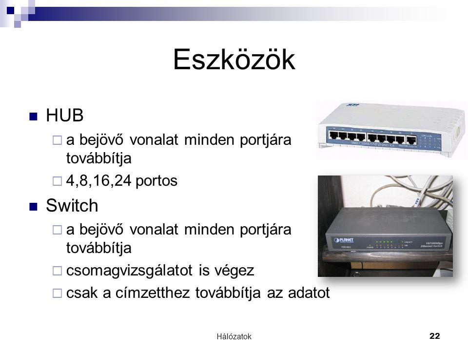 Hálózatok22 Eszközök  HUB  a bejövő vonalat minden portjára továbbítja  4,8,16,24 portos  Switch  a bejövő vonalat minden portjára továbbítja  csomagvizsgálatot is végez  csak a címzetthez továbbítja az adatot
