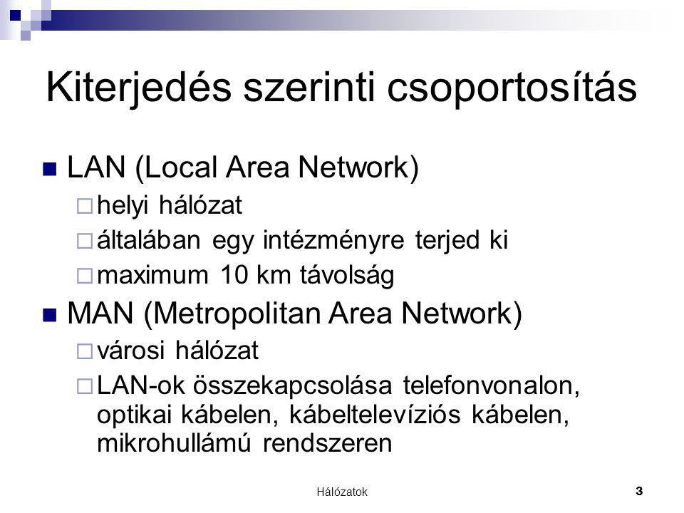 Hálózatok3 Kiterjedés szerinti csoportosítás  LAN (Local Area Network)  helyi hálózat  általában egy intézményre terjed ki  maximum 10 km távolság  MAN (Metropolitan Area Network)  városi hálózat  LAN-ok összekapcsolása telefonvonalon, optikai kábelen, kábeltelevíziós kábelen, mikrohullámú rendszeren