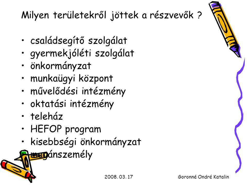 2008. 03. 17Goronné Ondré Katalin Milyen területekről jöttek a részvevők .