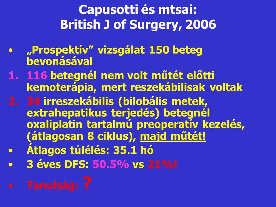"""Capusotti és mtsai: British J of Surgery, 2006 •""""Prospektív"""" vizsgálat 150 beteg bevonásával 1.116 betegnél nem volt műtét előtti kemoterápia, mert re"""