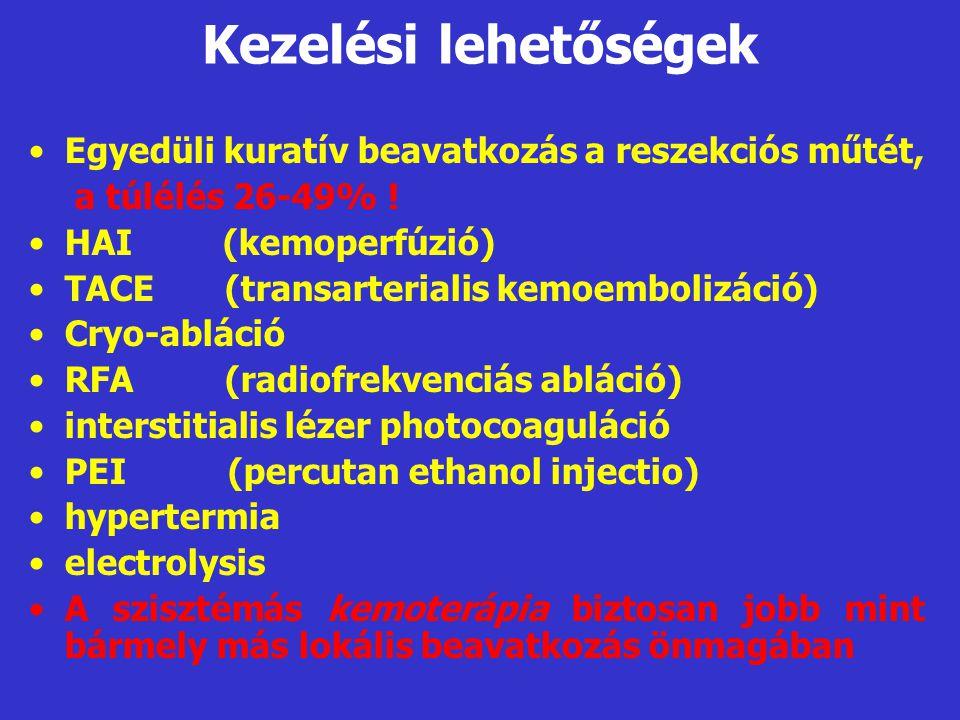 Kezelési lehetőségek •Egyedüli kuratív beavatkozás a reszekciós műtét, a túlélés 26-49% ! •HAI (kemoperfúzió) •TACE (transarterialis kemoembolizáció)