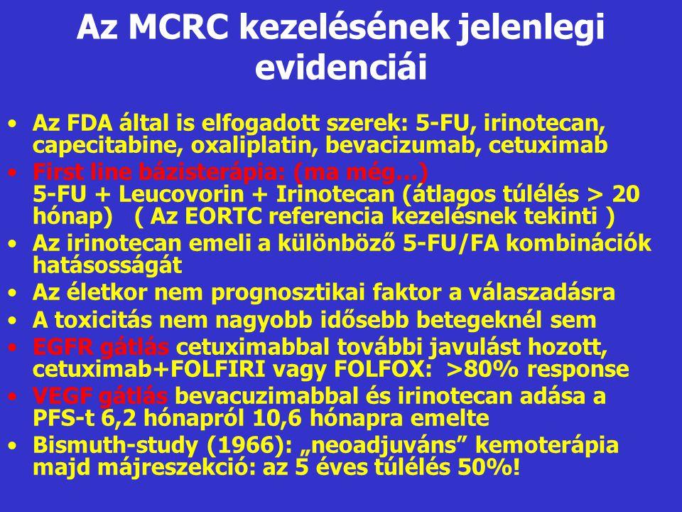 Az MCRC kezelésének jelenlegi evidenciái •Az FDA által is elfogadott szerek: 5-FU, irinotecan, capecitabine, oxaliplatin, bevacizumab, cetuximab •Firs
