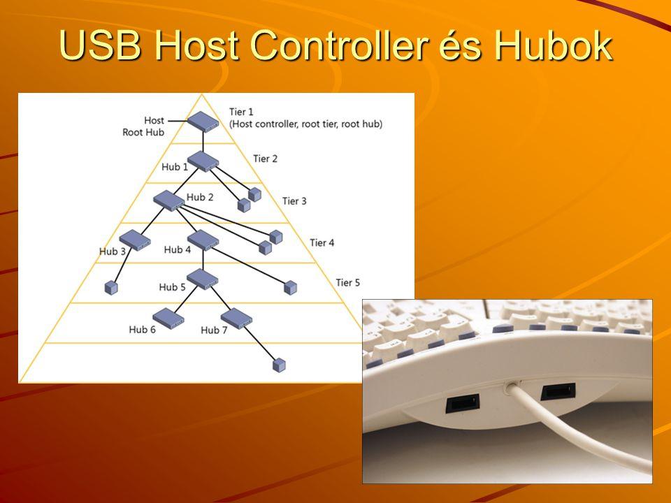 USB Host Controller és Hubok