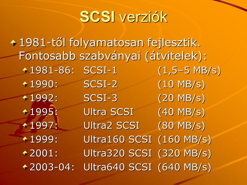 SCSI verziók 1981-től folyamatosan fejlesztik.