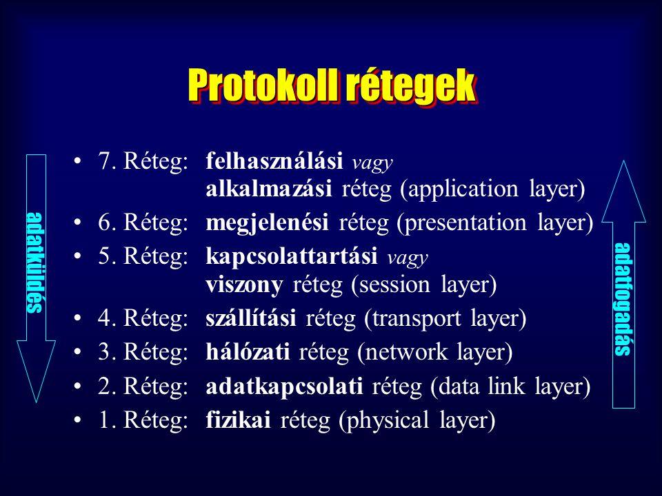 Protokoll rétegek •7. Réteg:felhasználási vagy alkalmazási réteg (application layer) •6.
