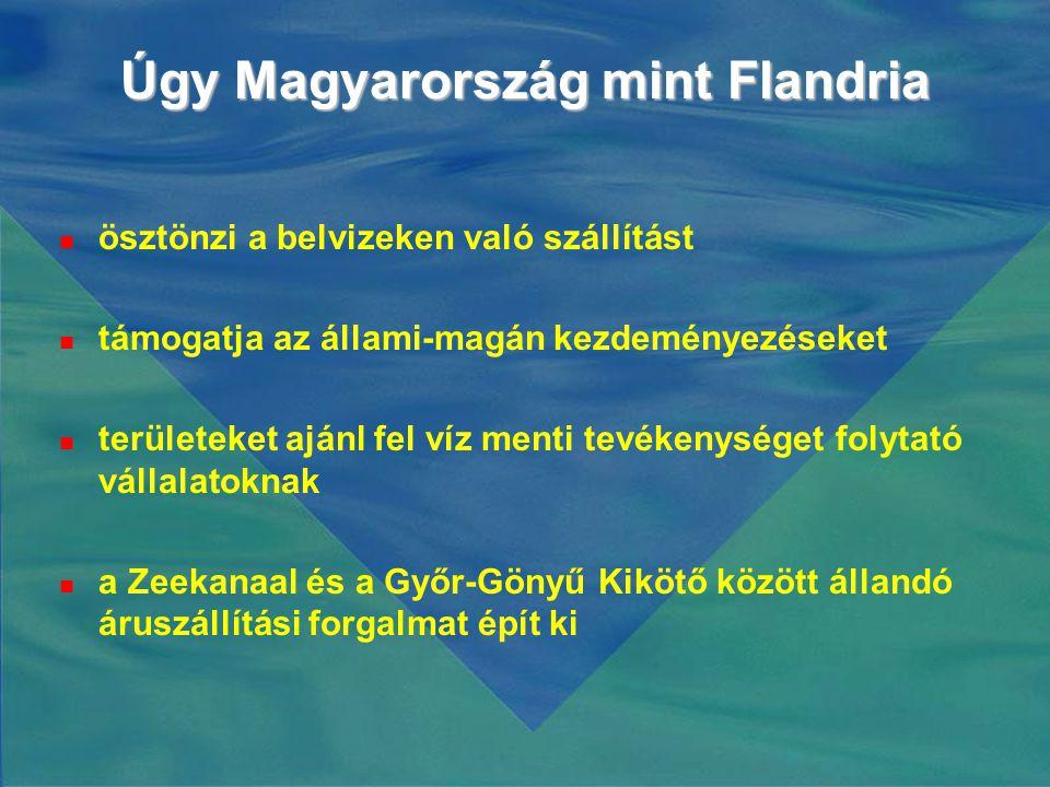Úgy Magyarország mint Flandria  ösztönzi a belvizeken való szállítást  támogatja az állami-magán kezdeményezéseket  területeket ajánl fel víz menti tevékenységet folytató vállalatoknak  a Zeekanaal és a Győr-Gönyű Kikötő között állandó áruszállítási forgalmat épít ki