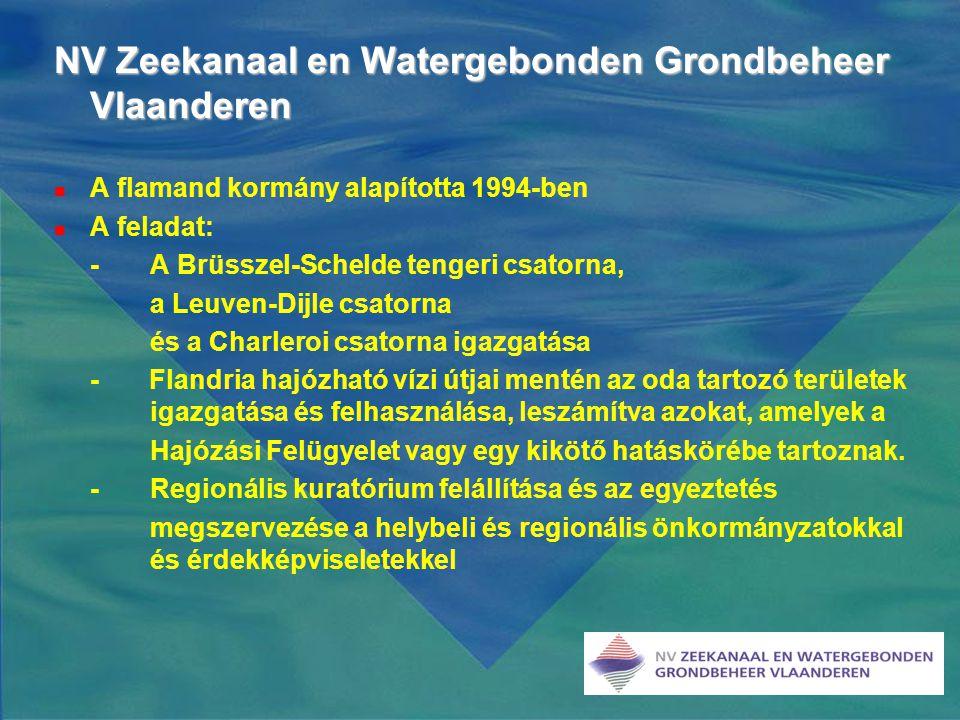 NV Zeekanaal en Watergebonden Grondbeheer Vlaanderen  A flamand kormány alapította 1994-ben  A feladat: - A Brüsszel-Schelde tengeri csatorna, a Leuven-Dijle csatorna és a Charleroi csatorna igazgatása - Flandria hajózható vízi útjai mentén az oda tartozó területek igazgatása és felhasználása, leszámítva azokat, amelyek a Hajózási Felügyelet vagy egy kikötő hatáskörébe tartoznak.