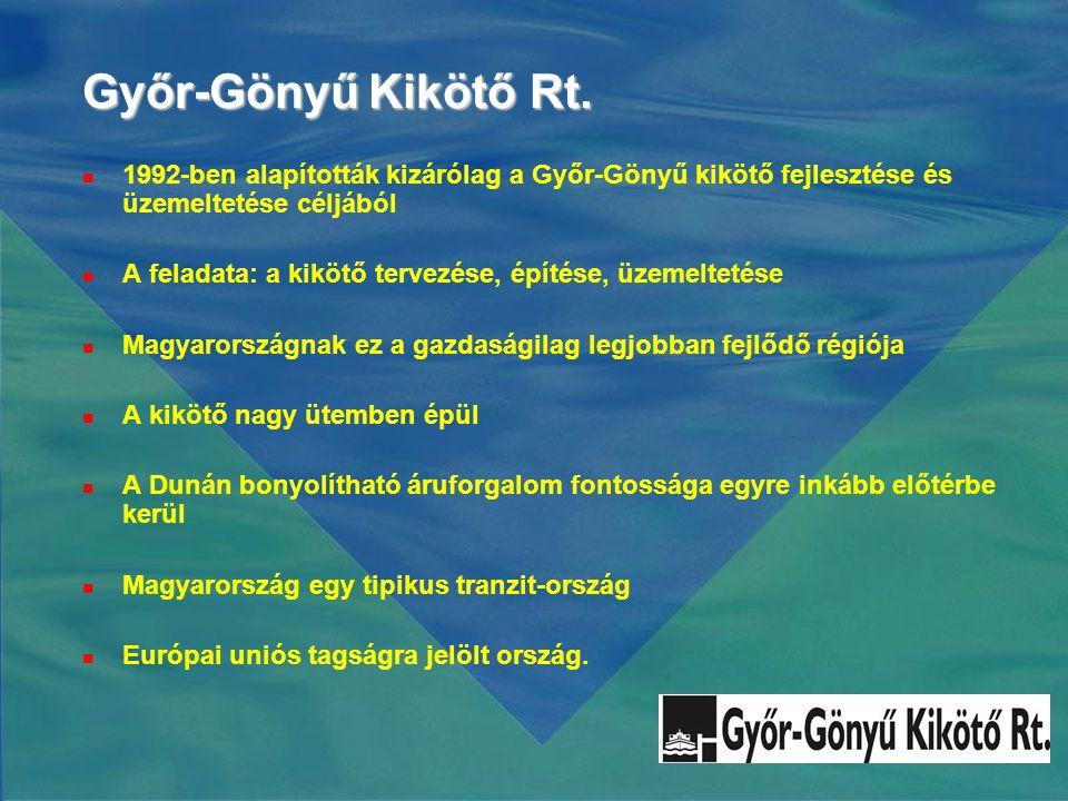 Győr-GönyűKikötő Rt. Győr-Gönyű Kikötő Rt.