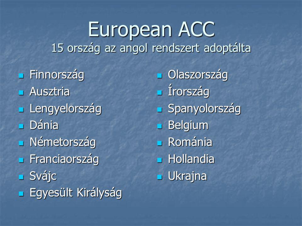 European ACC 15 ország az angol rendszert adoptálta  Finnország  Ausztria  Lengyelország  Dánia  Németország  Franciaország  Svájc  Egyesült Királyság  Olaszország  Írország  Spanyolország  Belgium  Románia  Hollandia  Ukrajna