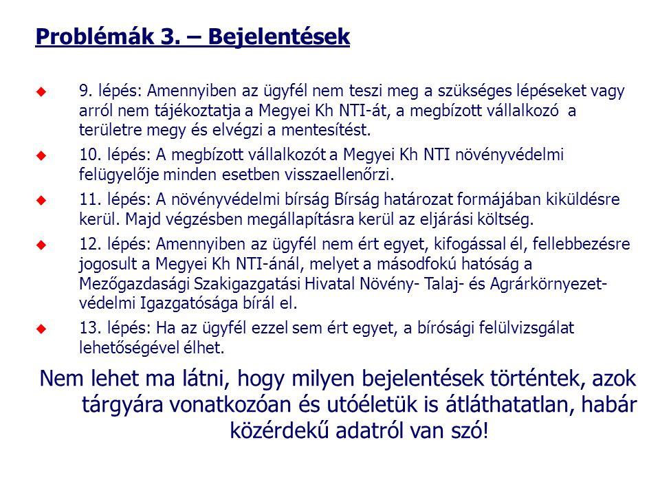 Problémák 3. – Bejelentések  9. lépés: Amennyiben az ügyfél nem teszi meg a szükséges lépéseket vagy arról nem tájékoztatja a Megyei Kh NTI-át, a meg